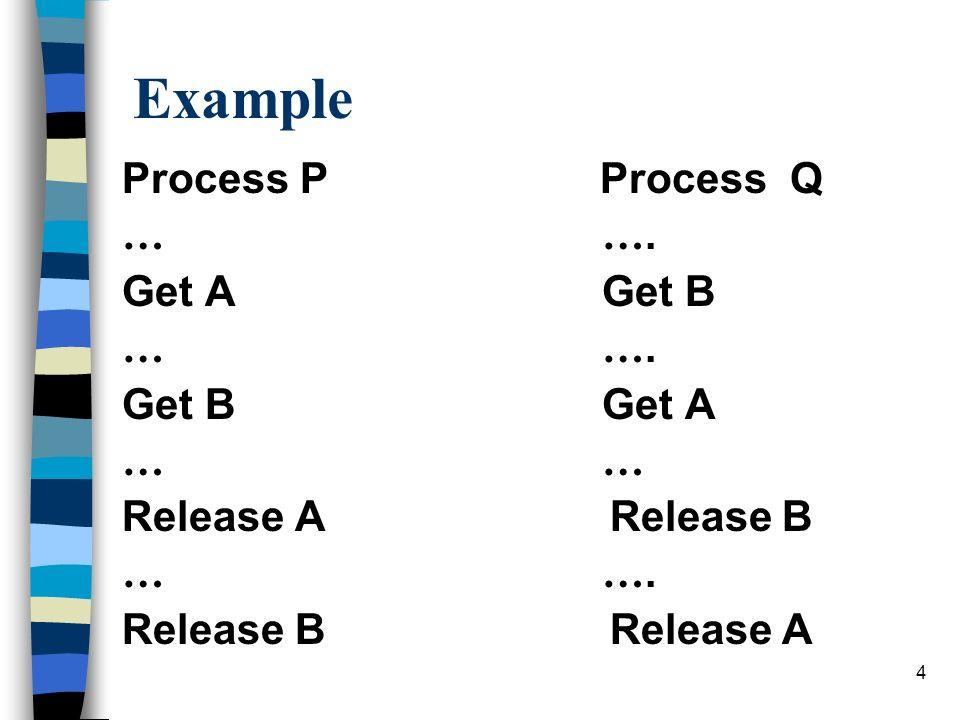4 Example Process P Process Q … …. Get A Get B … ….