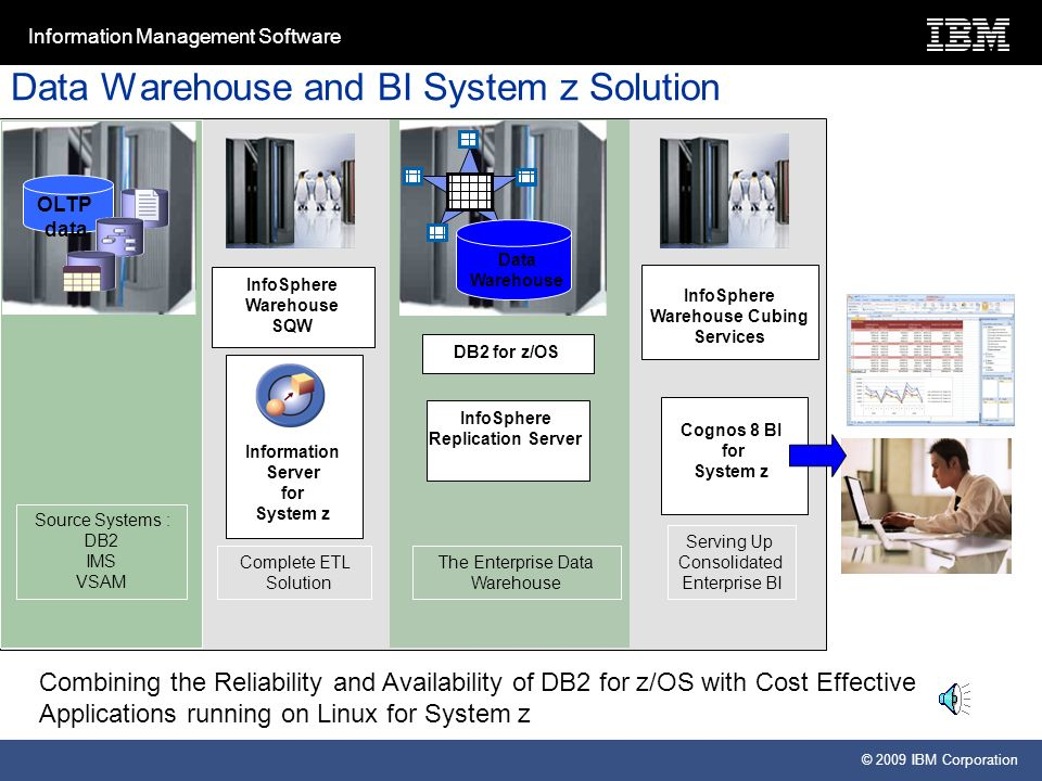 Information Management Software © 2009 IBM Corporation Data Warehouse and BI System z Solution Information Server for System z DB2 for z/OS OLTP data Data Warehouse Cognos 8 BI for System z Serving Up Consolidated Enterprise BI Complete ETL Solution The Enterprise Data Warehouse InfoSphere Warehouse Cubing Services InfoSphere Warehouse SQW Source Systems : DB2 IMS VSAM Combining the Reliability and Availability of DB2 for z/OS with Cost Effective Applications running on Linux for System z InfoSphere Replication Server