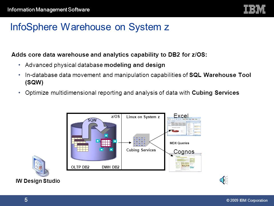Information Management Software © 2009 IBM Corporation InfoSphere Warehouse on System z Adds core data warehouse and analytics capability to DB2 for z/OS: Advanced physical database modeling and design In-database data movement and manipulation capabilities of SQL Warehouse Tool (SQW) Optimize multidimensional reporting and analysis of data with Cubing Services 5 Cognos Excel z/OS Linux on System z OLTP DB2 DWH DB2 SQW MDX Queries Cubing Services IW Design Studio