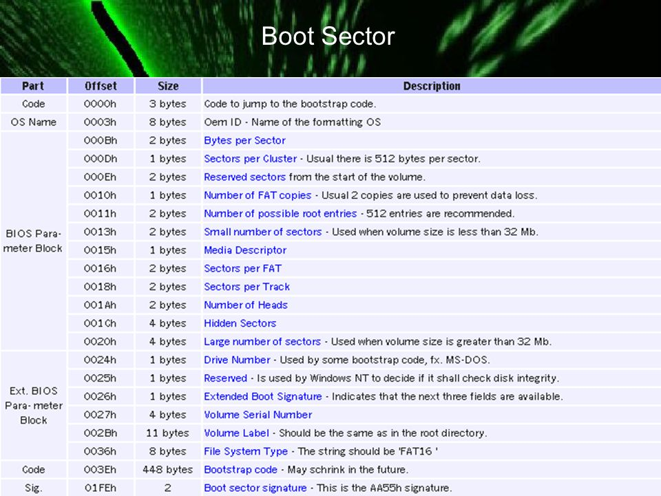MATRIX Boot Sector