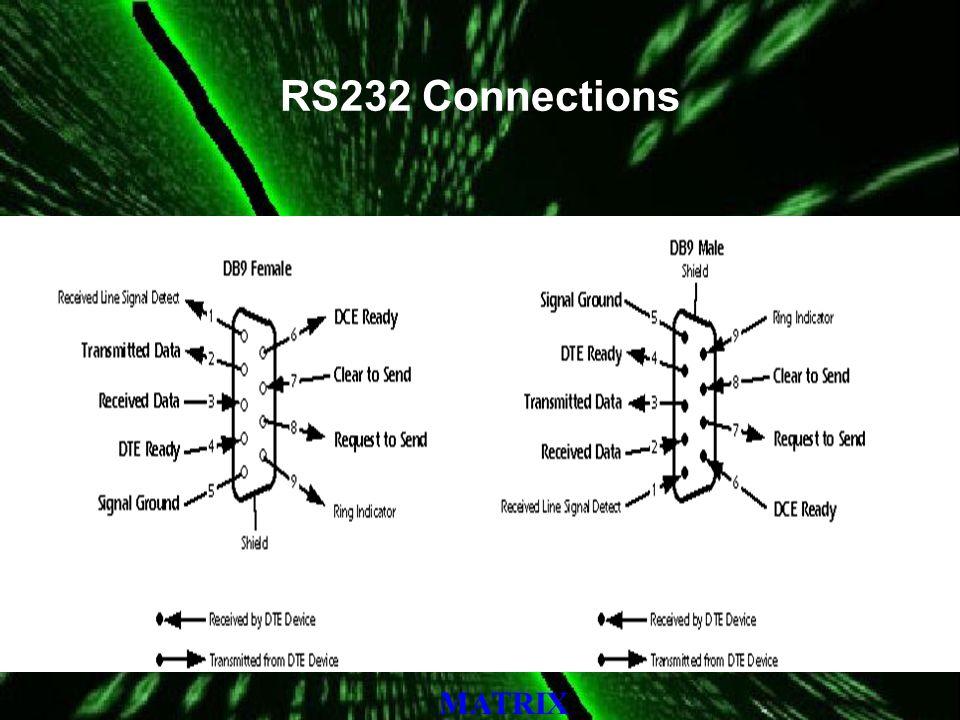 MATRIX RS232 Connections