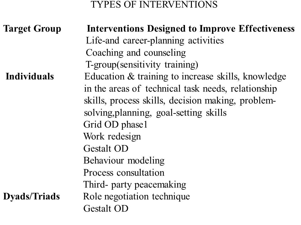 TYPES OF INTERVENTIONS Target Group Interventions Designed to Improve Effectiveness Life-and career-planning activities Coaching and counseling T-grou