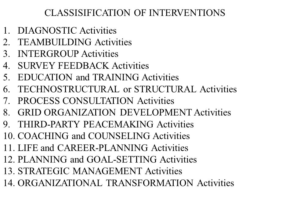 CLASSISIFICATION OF INTERVENTIONS 1.DIAGNOSTIC Activities 2.TEAMBUILDING Activities 3.INTERGROUP Activities 4.SURVEY FEEDBACK Activities 5.EDUCATION a
