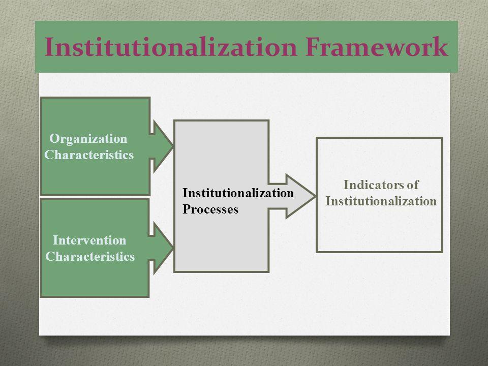 Institutionalization Framework Organization Characteristics Intervention Characteristics Institutionalization Processes Indicators of Institutionaliza