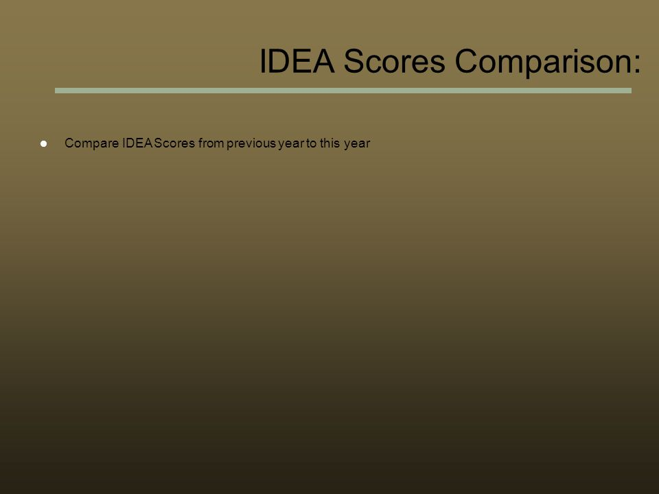 Compare IDEA Scores from previous year to this year IDEA Scores Comparison: