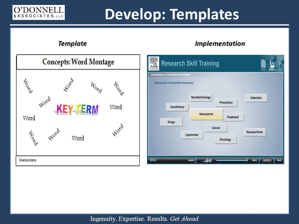 Ingenuity. Expertise. Results. Get Ahead Develop: TemplatesTemplateImplementation