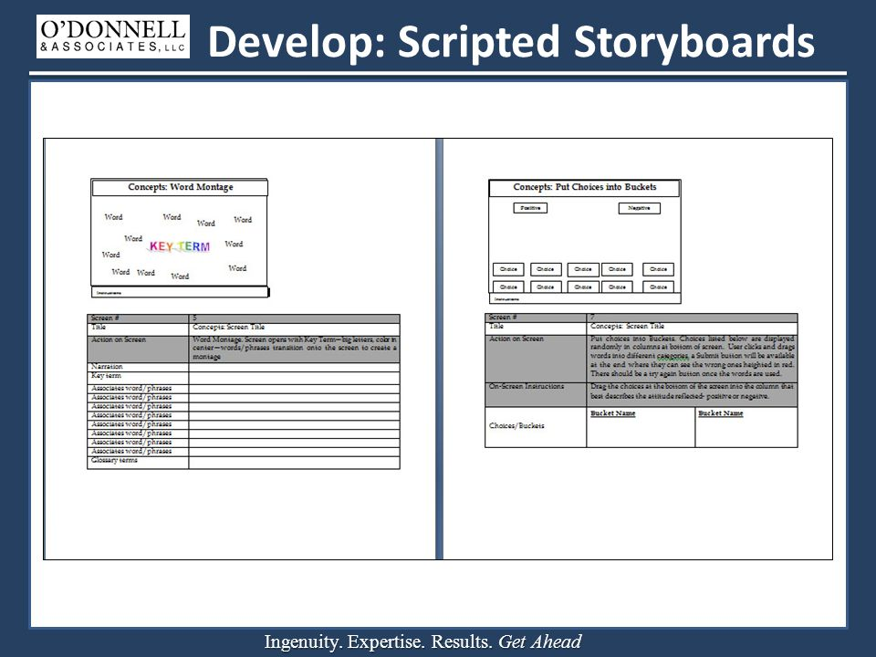 Ingenuity. Expertise. Results. Get Ahead Develop: Scripted Storyboards