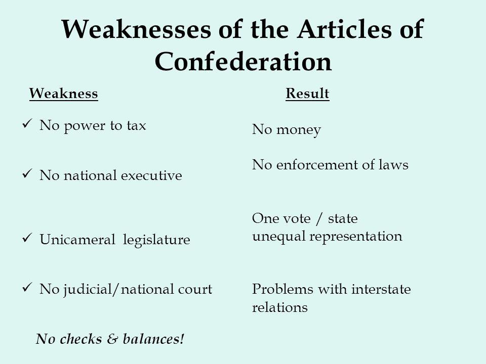 articles of confederation lessons teach articles of confederation essay