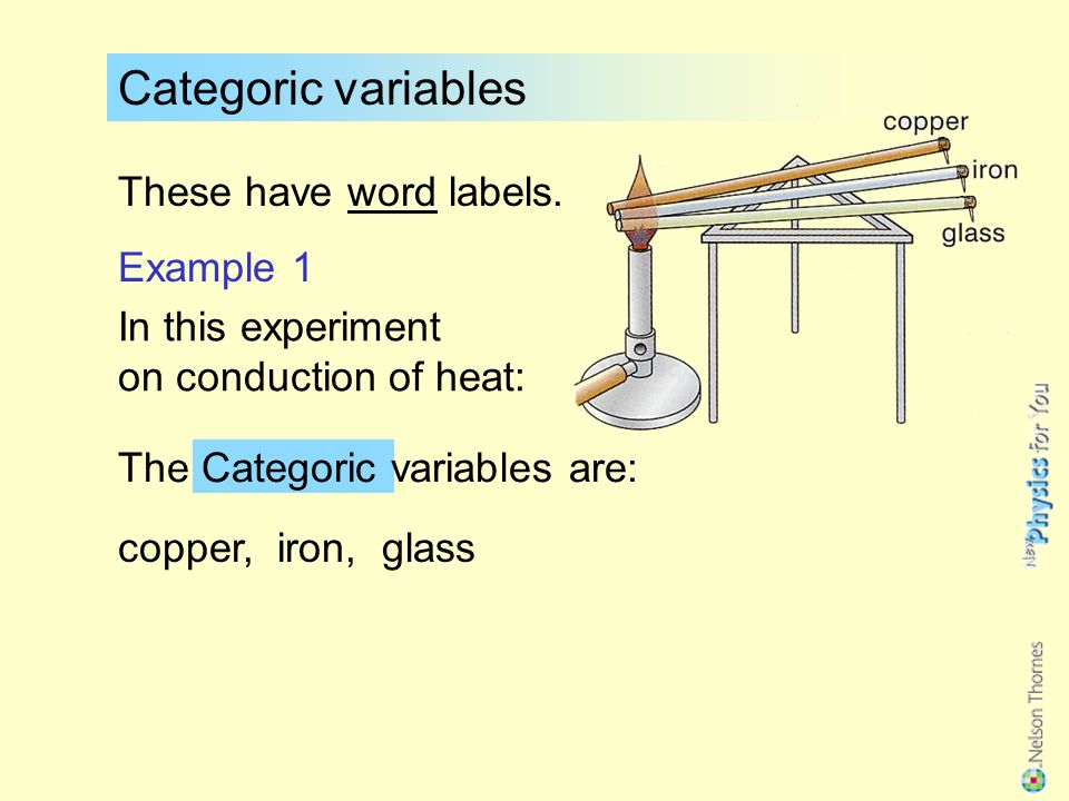 Types of variables There are 4 other types of variables that you may meet.