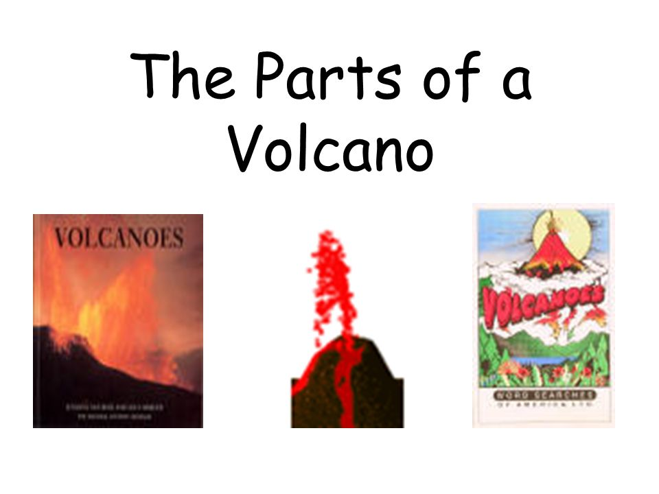 The Parts of a Volcano
