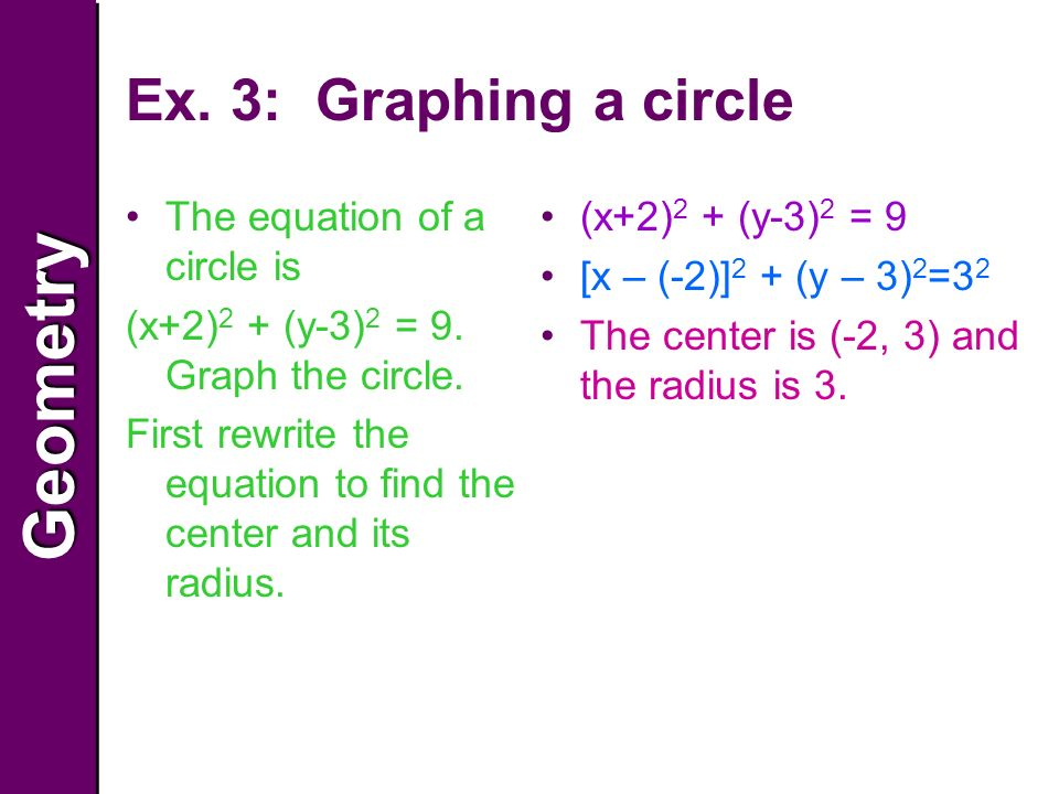 GeometryGeometry Ex. 3: Graphing a circle The equation of a circle is (x+2) 2 + (y-3) 2 = 9.