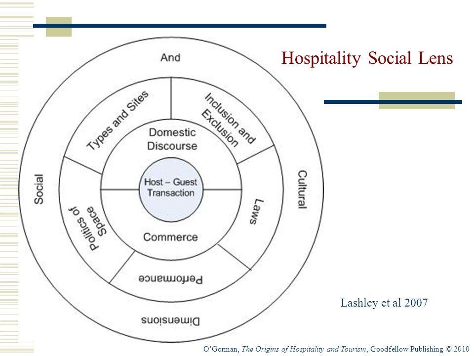 Lashley et al 2007 Hospitality Social Lens
