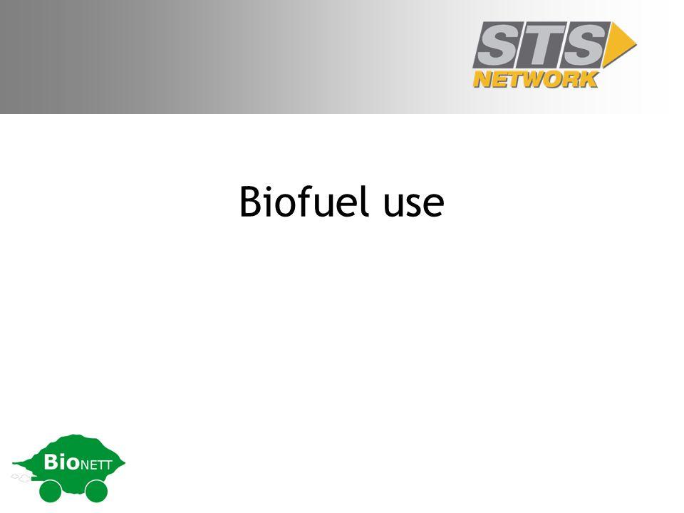 Biofuel use