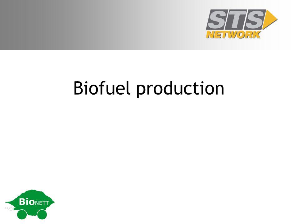 Biofuel production
