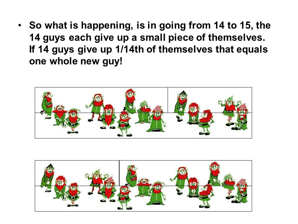 So what is happening, is in going from 14 to 15, the 14 guys each give up a small piece of themselves.