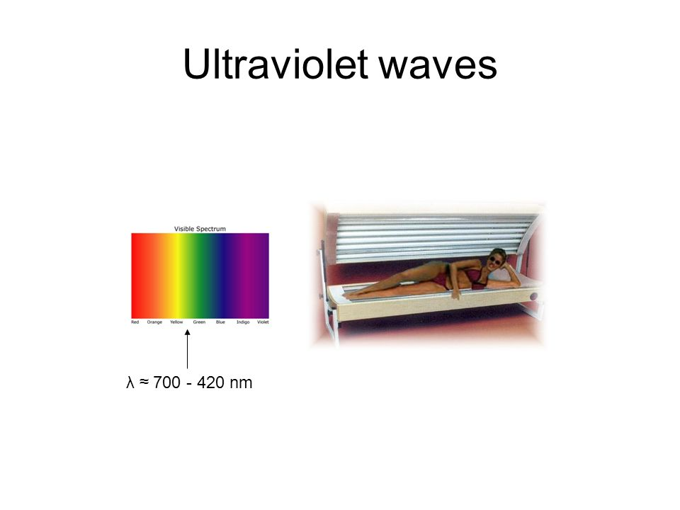 Ultraviolet waves λ nm