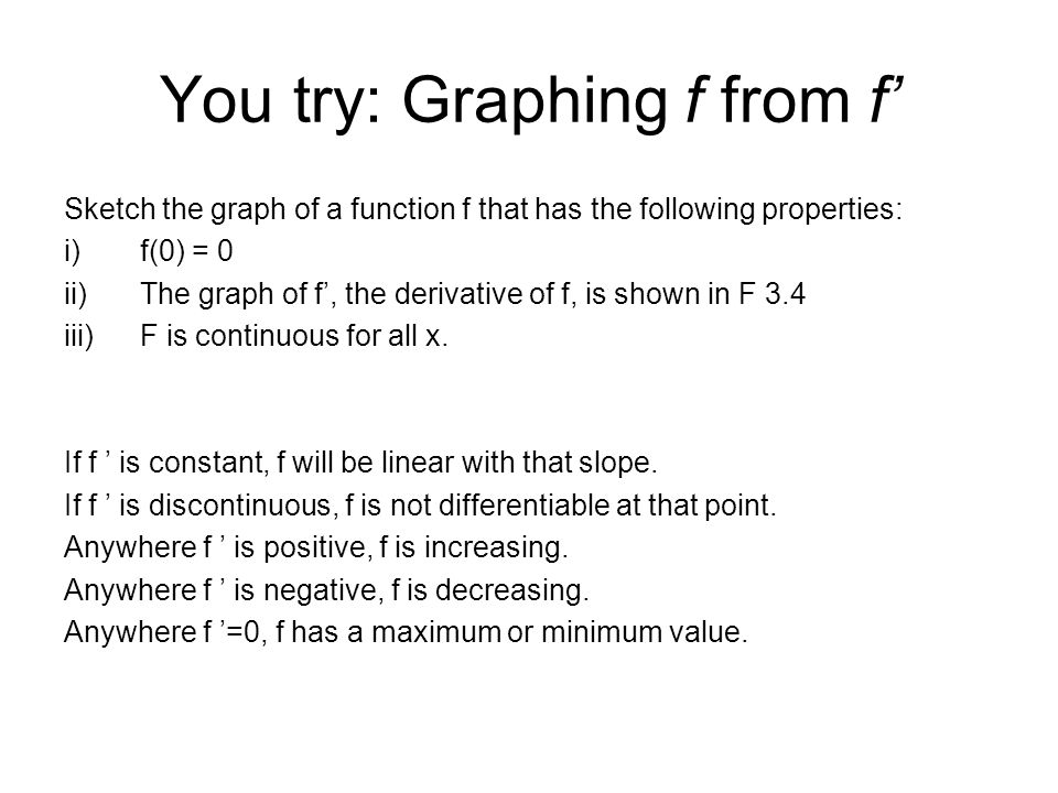 You try: Graphing f from f Sketch the graph of a function f that has the following properties: i)f(0) = 0 ii)The graph of f, the derivative of f, is s