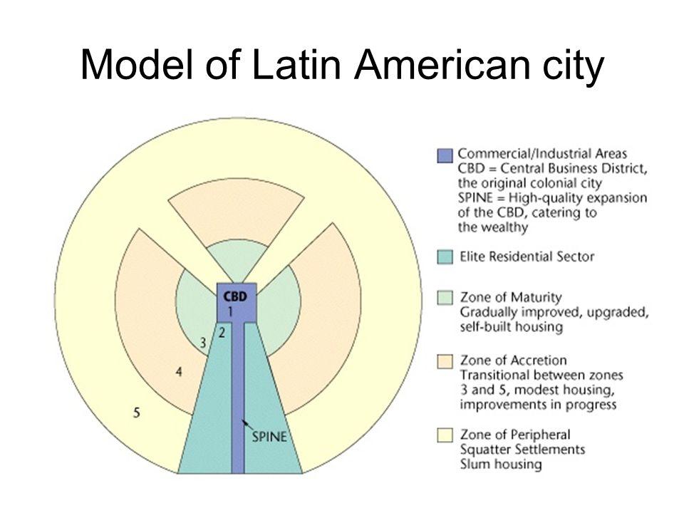 Model of Latin American city