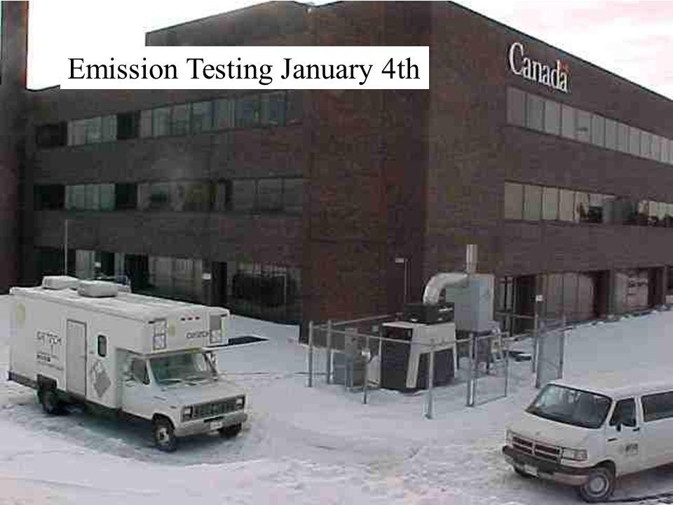 Emission Testing January 4th