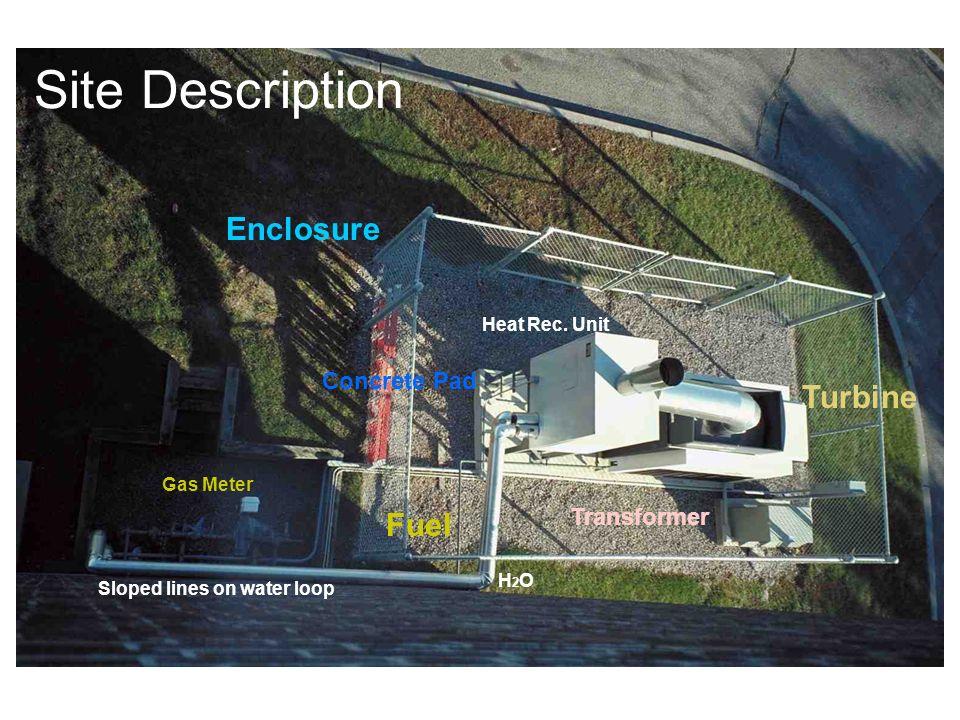 Site Description Enclosure Concrete Pad Fuel Transformer Heat Rec. Unit Turbine H2OH2O Gas Meter Sloped lines on water loop
