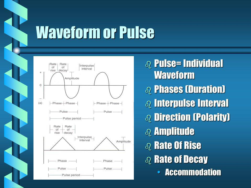 Waveform or Pulse b Pulse= Individual Waveform b Phases (Duration) b Interpulse Interval b Direction (Polarity) b Amplitude b Rate Of Rise b Rate of D