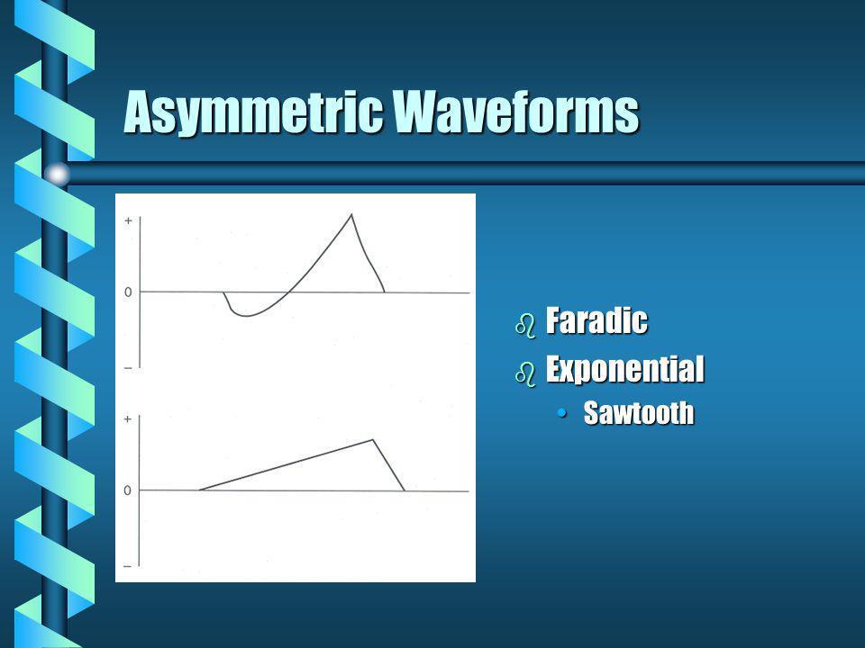 Asymmetric Waveforms b Faradic b Exponential Sawtooth