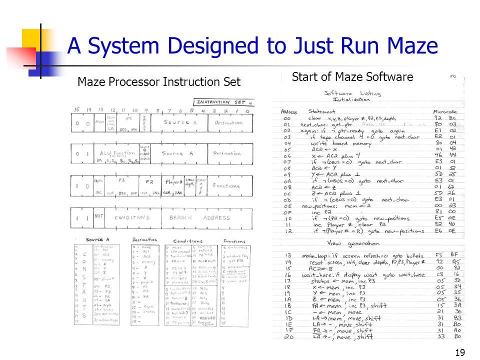 19 A System Designed to Just Run Maze Maze Processor Instruction Set Start of Maze Software