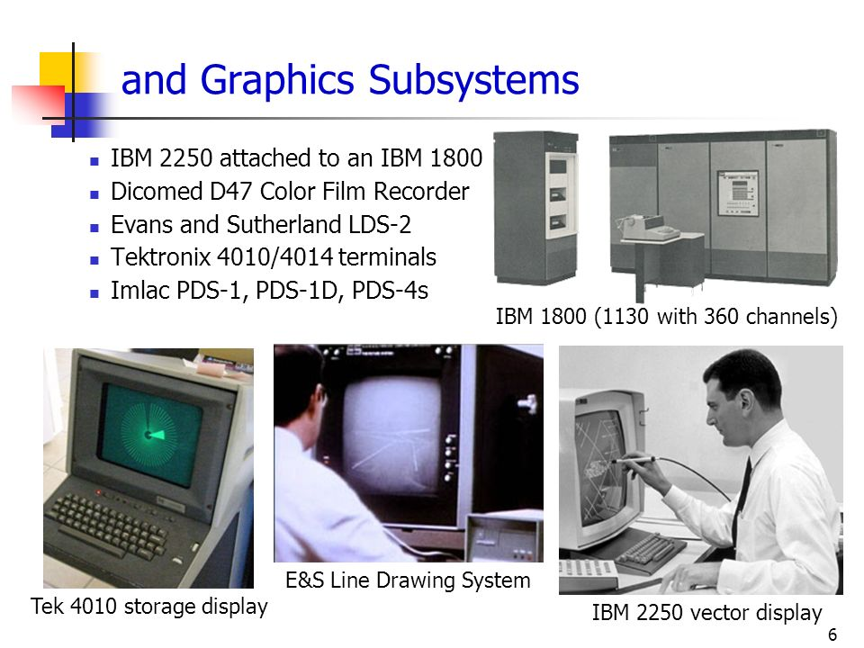 6 and Graphics Subsystems IBM 2250 attached to an IBM 1800 Dicomed D47 Color Film Recorder Evans and Sutherland LDS-2 Tektronix 4010/4014 terminals Im