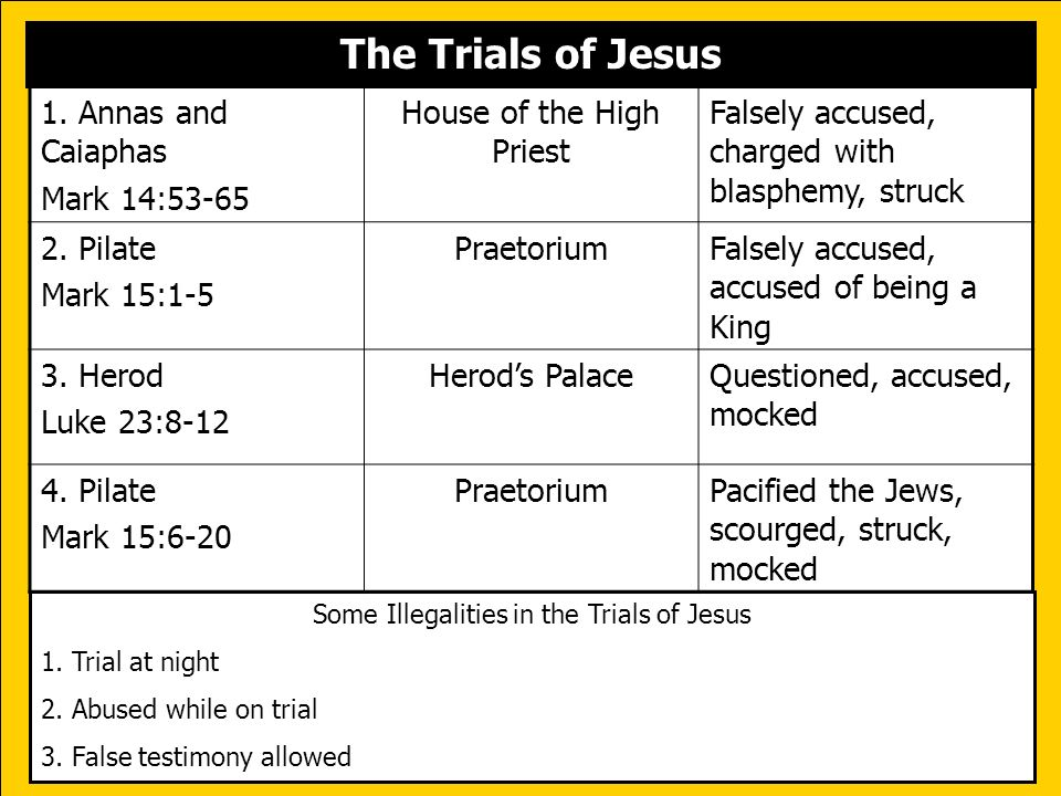 The Trials of Jesus Some Illegalities in the Trials of Jesus 1. Trial at night 2. Abused while on trial 3. False testimony allowed 1. Annas and Caiaph