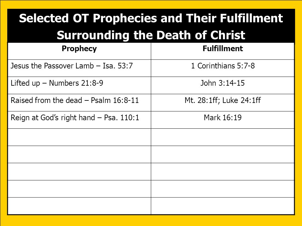 Selected OT Prophecies and Their Fulfillment Surrounding the Death of Christ ProphecyFulfillment Jesus the Passover Lamb – Isa. 53:71 Corinthians 5:7-
