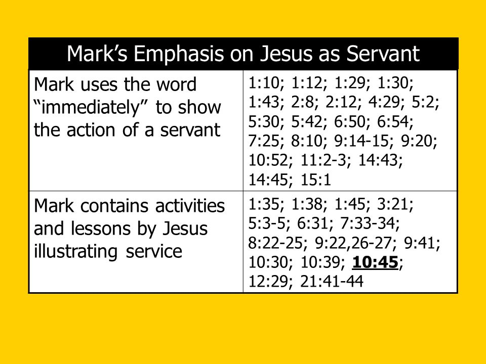 Marks Emphasis on Jesus as Servant Mark uses the word immediately to show the action of a servant 1:10; 1:12; 1:29; 1:30; 1:43; 2:8; 2:12; 4:29; 5:2;