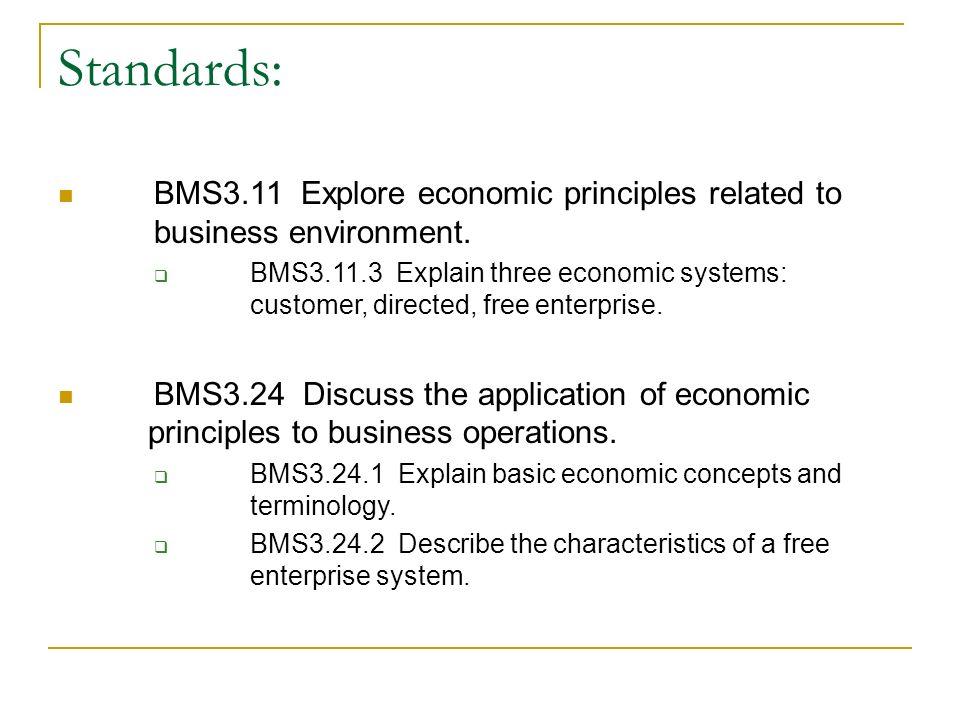 Bell Work – Tuesday 11/2 List 5 pillars/characteristics of capitalism.