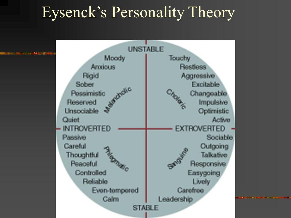 Eysencks Personality Theory