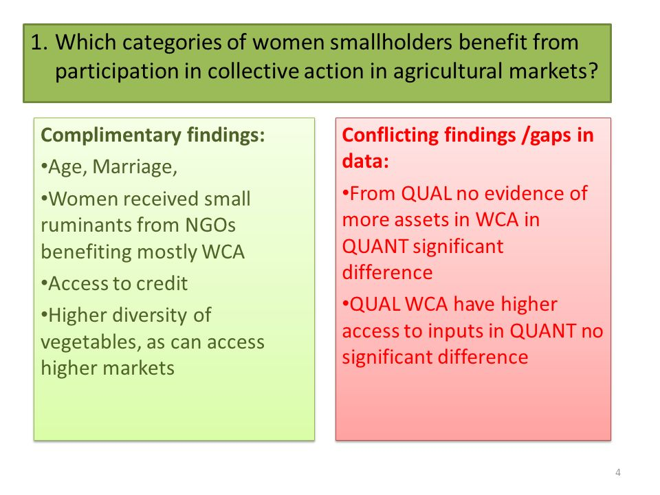 1.Which categories of women smallholders benefit from participation in collective action in agricultural markets? 4 Conflicting findings /gaps in data