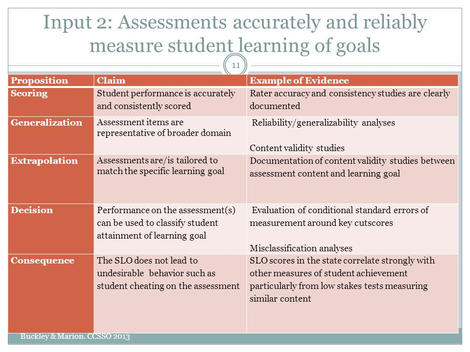 Input 2: Assessments accurately and reliably measure student learning of goals Buckley & Marion.