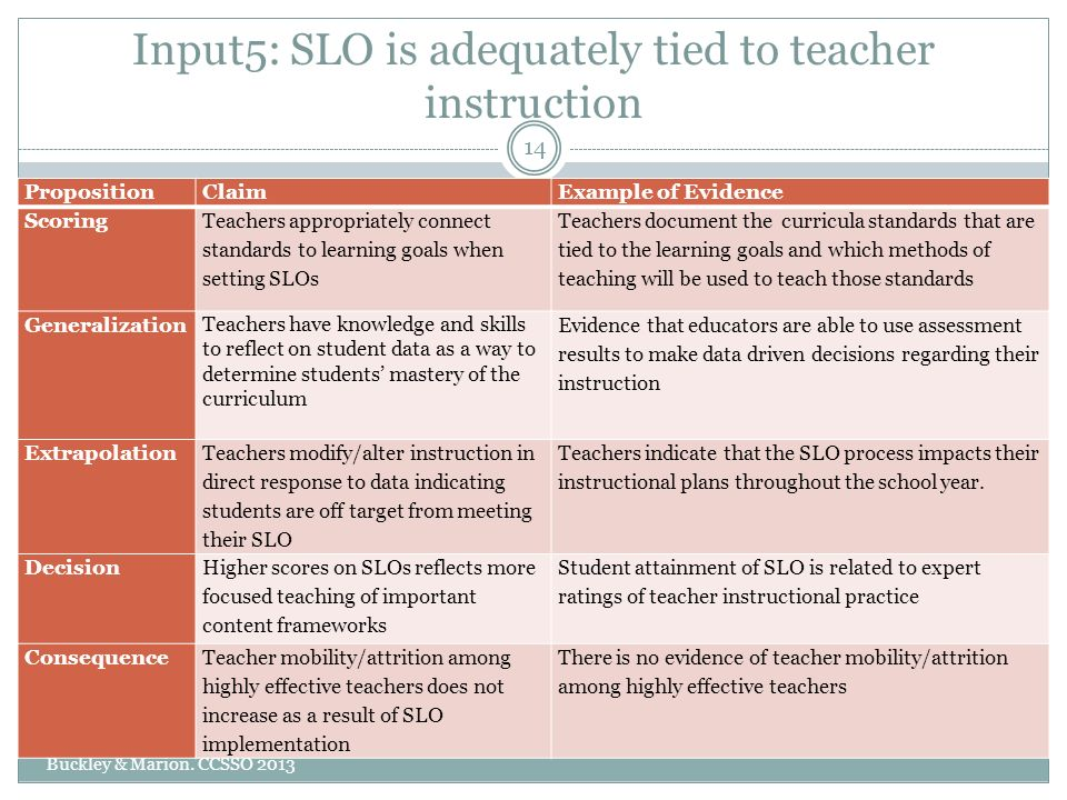 Input5: SLO is adequately tied to teacher instruction Buckley & Marion.