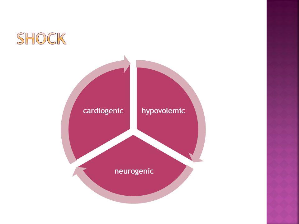 hypovolemic neurogenic cardiogenic