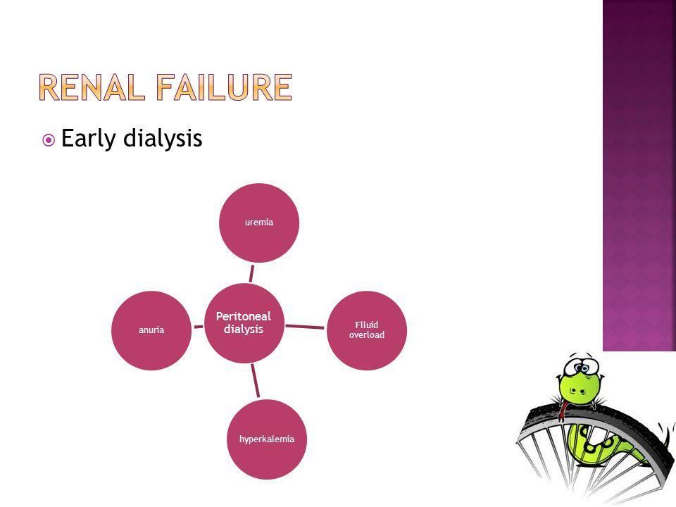 Early dialysis Peritoneal dialysis uremia Flluid overload hyperkalemiaanuria