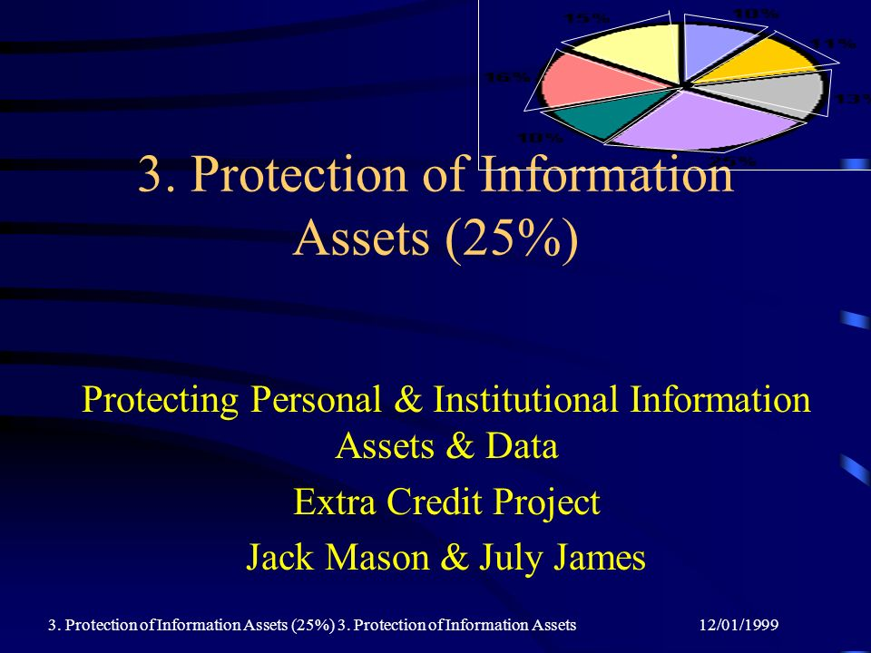 12/01/19993. Protection of Information Assets (25%) 3. Protection of Information Assets 3. Protection of Information Assets (25%) Protecting Personal