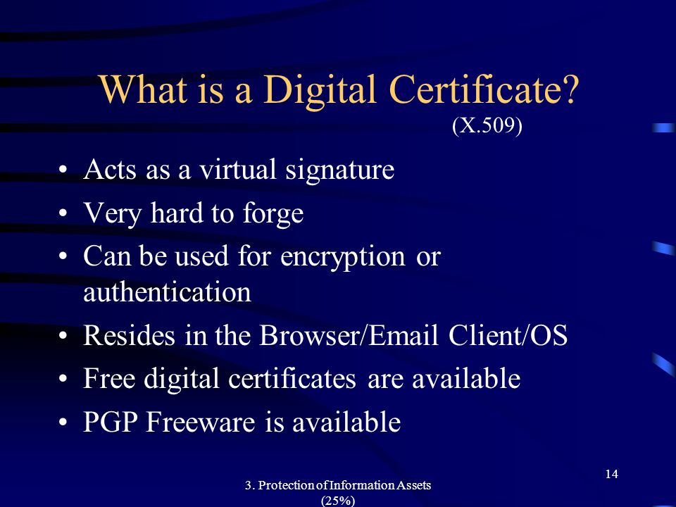 3. Protection of Information Assets (25%) 14 What is a Digital Certificate? Acts as a virtual signature Very hard to forge Can be used for encryption