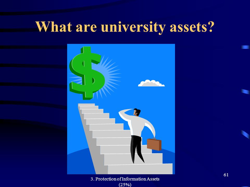 3. Protection of Information Assets (25%) 61 What are university assets?