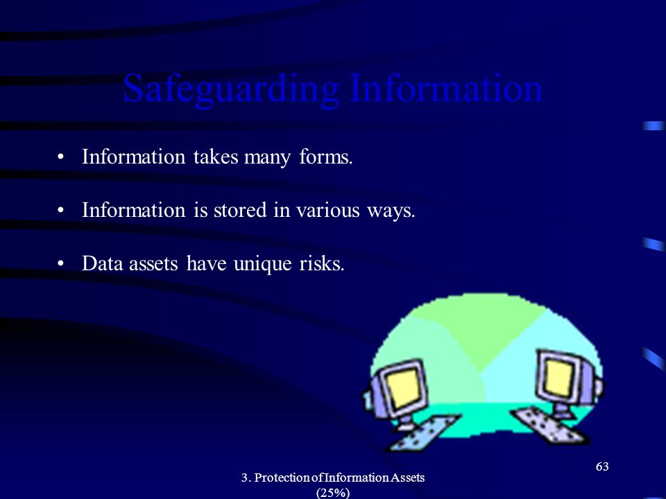 3. Protection of Information Assets (25%) 63 Safeguarding Information Information takes many forms. Information is stored in various ways. Data assets