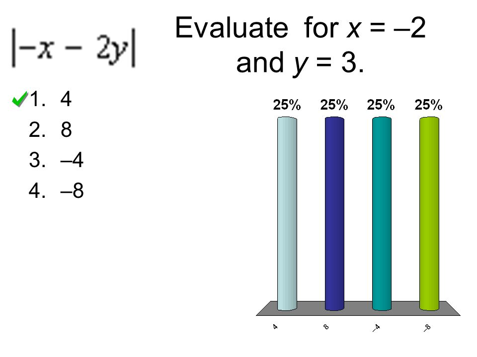 Evaluate for x = –2 and y = 3. 1.4 2.8 3.–4 4.–8