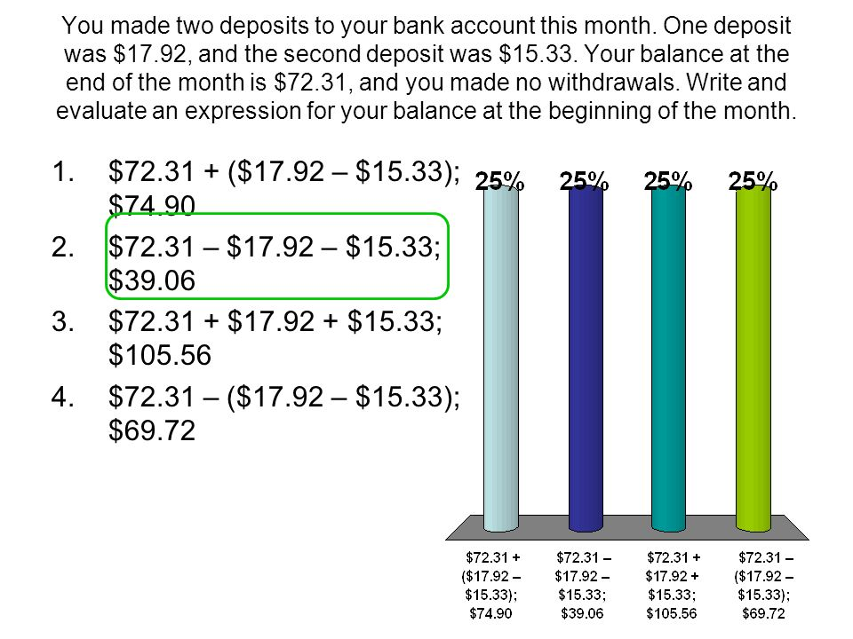 You made two deposits to your bank account this month. One deposit was $17.92, and the second deposit was $15.33. Your balance at the end of the month