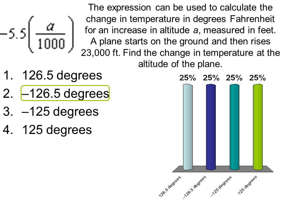 The expression can be used to calculate the change in temperature in degrees Fahrenheit for an increase in altitude a, measured in feet. A plane start