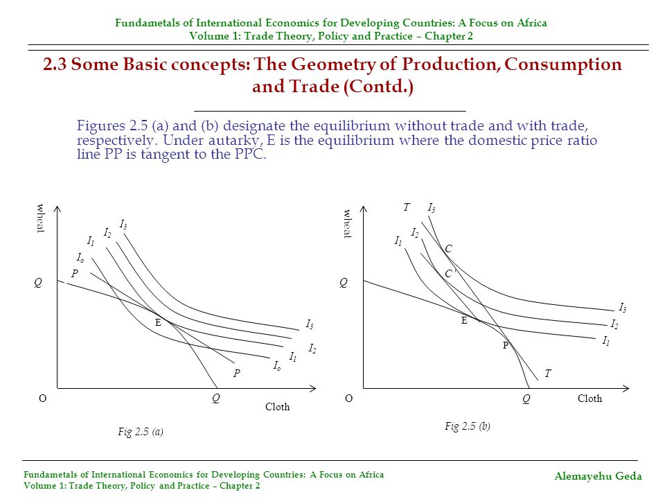 2.3 Some Basic concepts: The Geometry of Production, Consumption and Trade (Contd.) Figures 2.5 (a) and (b) designate the equilibrium without trade an