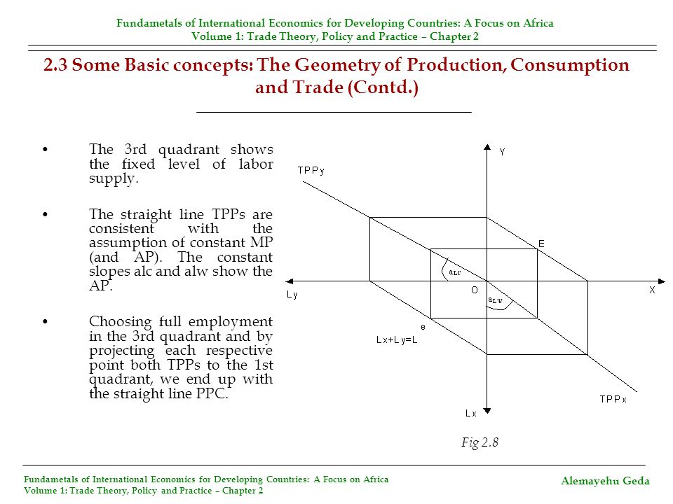 2.3 Some Basic concepts: The Geometry of Production, Consumption and Trade (Contd.) The 3rd quadrant shows the fixed level of labor supply. The straig