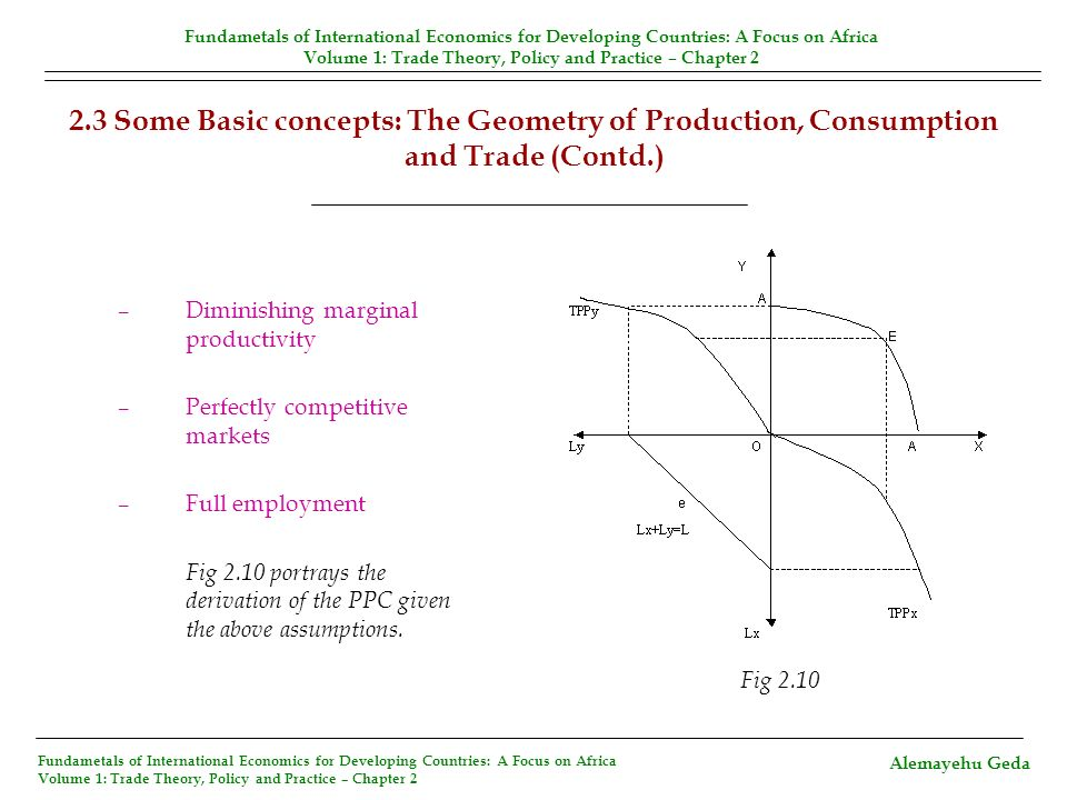 2.3 Some Basic concepts: The Geometry of Production, Consumption and Trade (Contd.) –Diminishing marginal productivity –Perfectly competitive markets