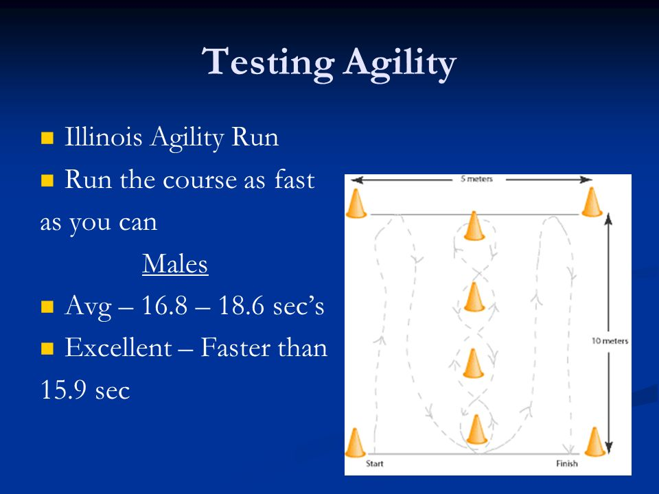 Testing Agility Illinois Agility Run Run the course as fast as you can Males Avg – 16.8 – 18.6 secs Excellent – Faster than 15.9 sec