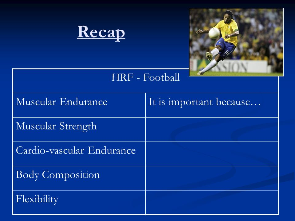 Recap HRF - Football Muscular EnduranceIt is important because… Muscular Strength Cardio-vascular Endurance Body Composition Flexibility